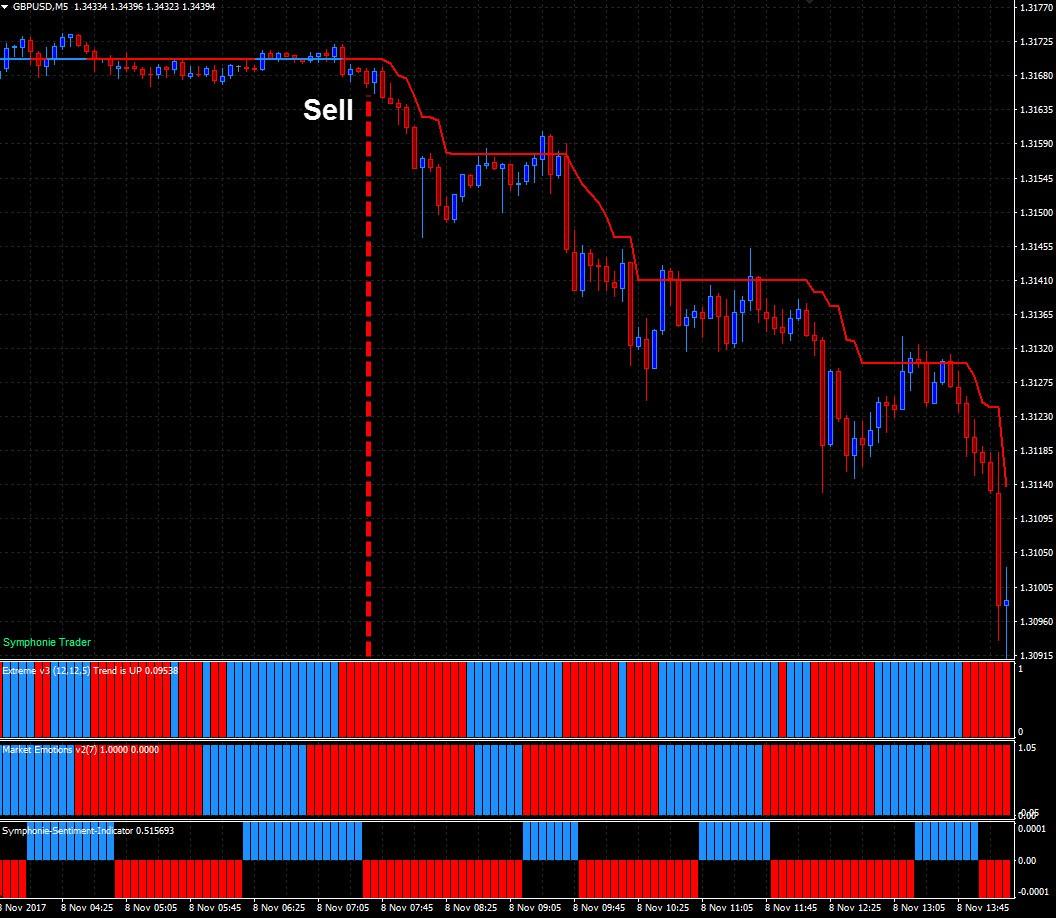 Symphonie Trader System сделка на продажу!