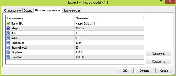 Форекс советник HAPPY GOLD! Хорошая прибыль с низкой просадкой!