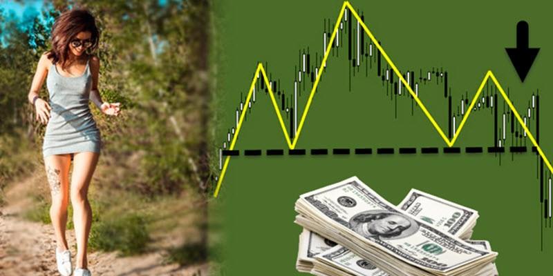 Графический анализ рынка форекс