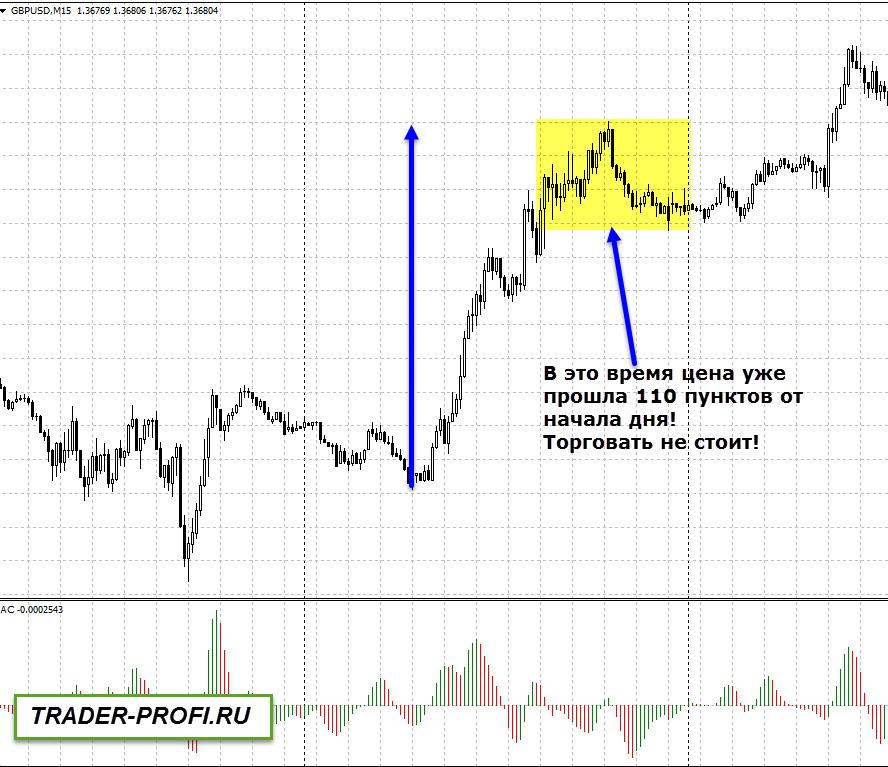 Торговля внутри дня и волатильность!jpg